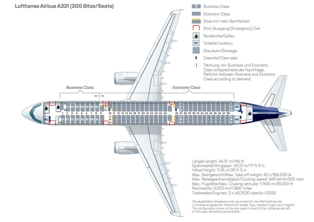 Airbus A321 rozkład miejsc